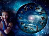 Комплексы разных знаков зодиака