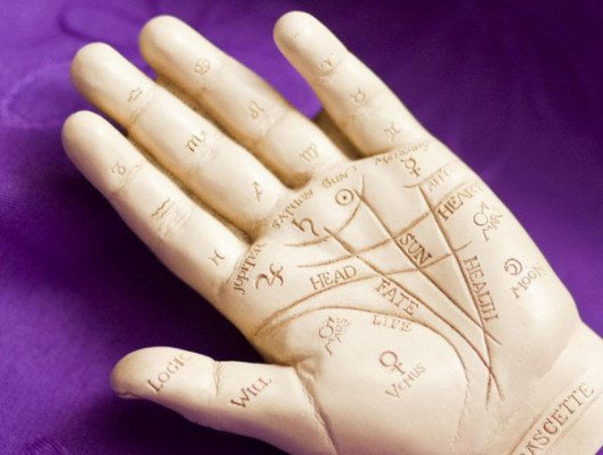 Ваш тип руки в хиромантии Древней Индии