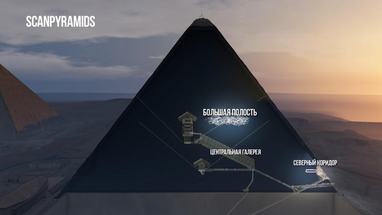Ученые подтвердили существование тайной комнаты в пирамиде Хеопса