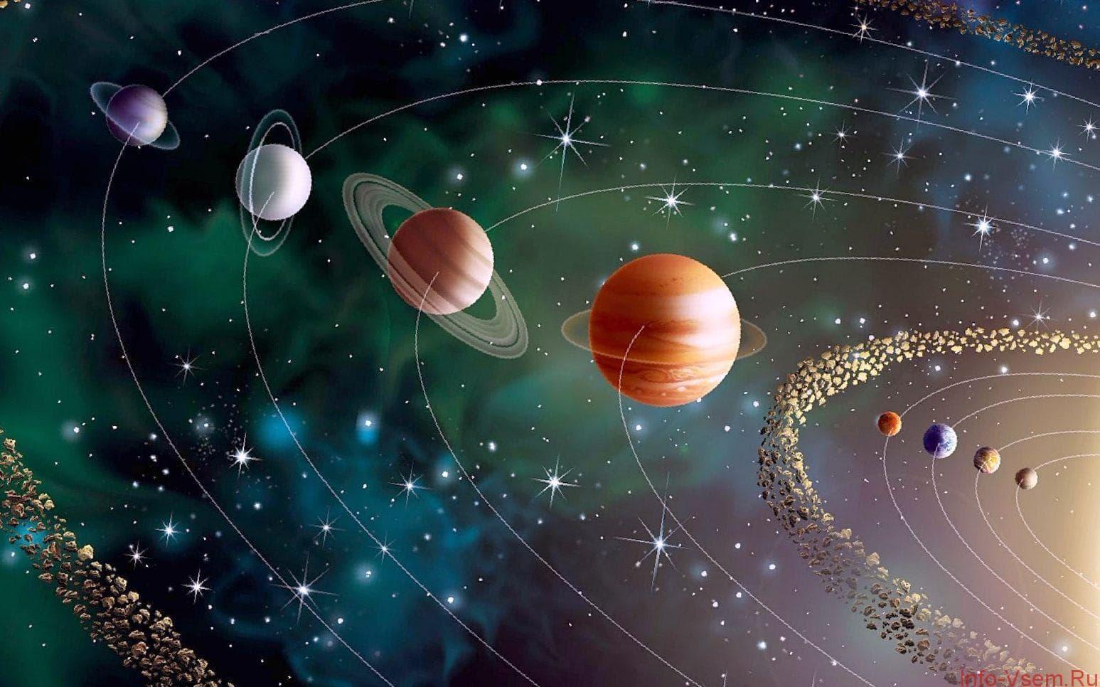 Когда парад планет в 2019 году - дата и время