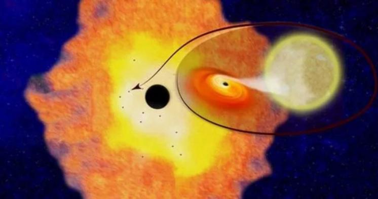 Ученые раскрыли секреты образования гигантских черных дыр
