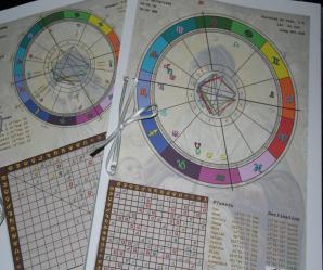 Анализ персонального гороскопа