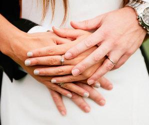 Гороскоп партнерства и брака.
